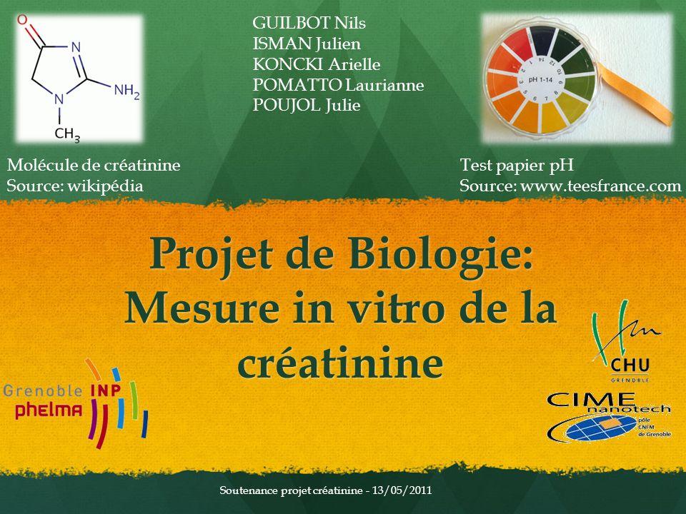 Projet de Biologie: Mesure in vitro de la créatinine Molécule de créatinine Source: wikipédia Test papier pH Source: www.teesfrance.com GUILBOT Nils I