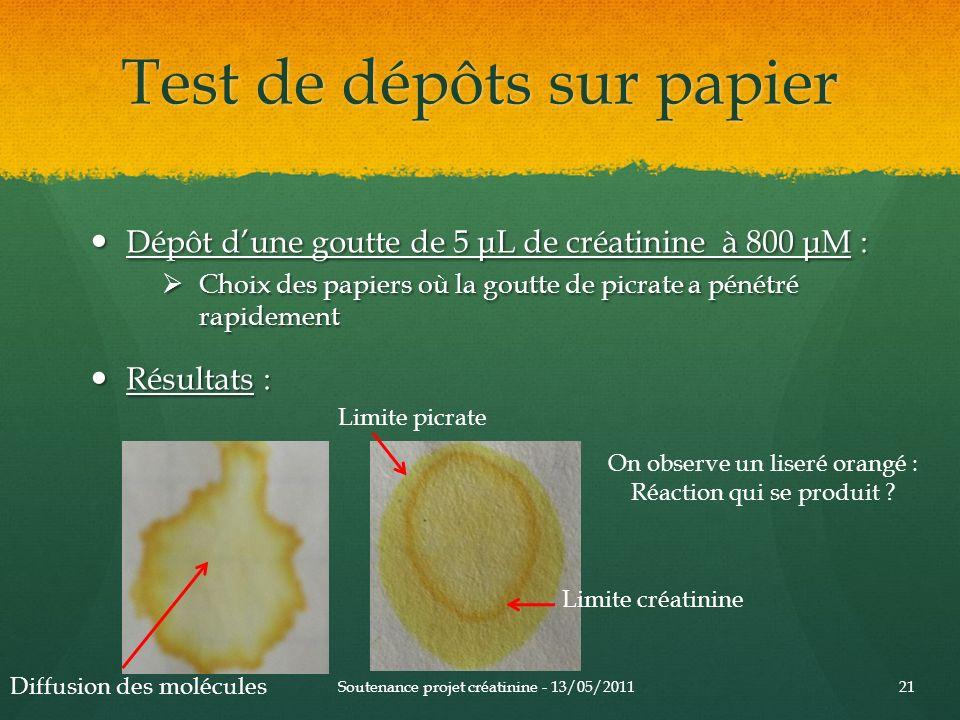 Test de dépôts sur papier Dépôt dune goutte de 5 μL de créatinine à 800 μM : Dépôt dune goutte de 5 μL de créatinine à 800 μM : Choix des papiers où l