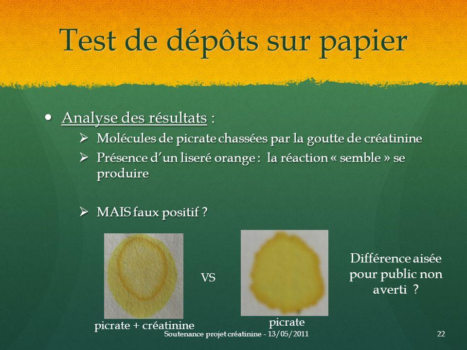 Test de dépôts sur papier Analyse des résultats : Analyse des résultats : Molécules de picrate chassées par la goutte de créatinine Molécules de picra
