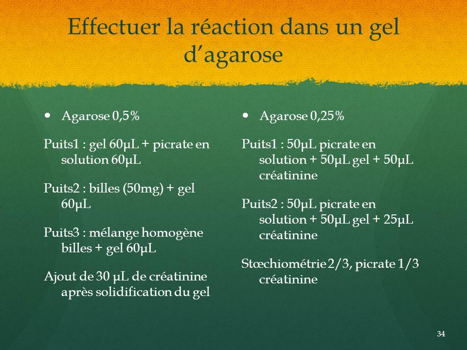 Effectuer la réaction dans un gel dagarose Agarose 0,5% Puits1 : gel 60μL + picrate en solution 60μL Puits2 : billes (50mg) + gel 60μL Puits3 : mélang