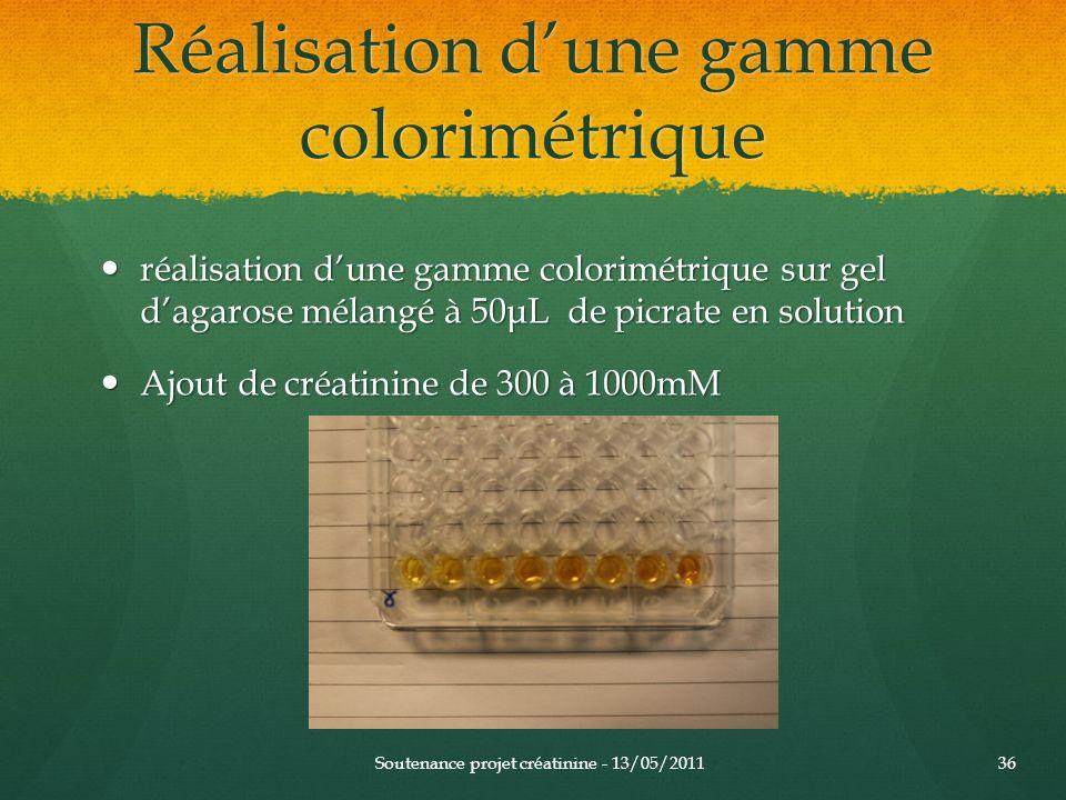 Réalisation dune gamme colorimétrique réalisation dune gamme colorimétrique sur gel dagarose mélangé à 50μL de picrate en solution réalisation dune ga