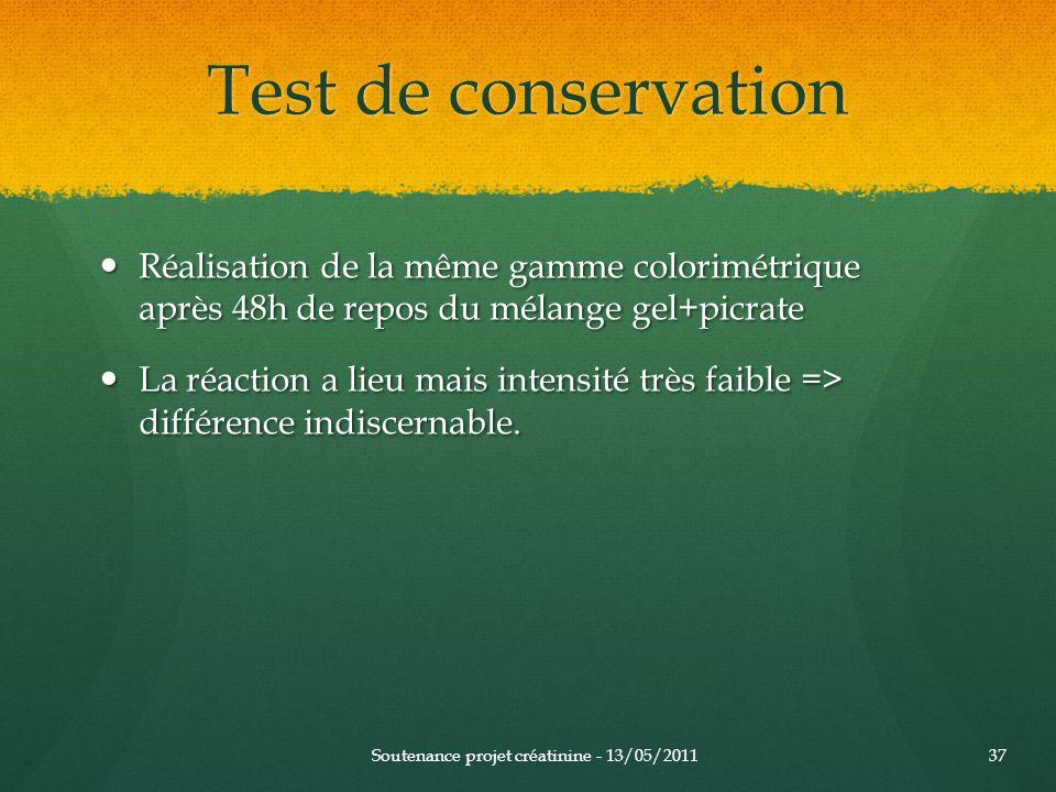 Test de conservation Réalisation de la même gamme colorimétrique après 48h de repos du mélange gel+picrate Réalisation de la même gamme colorimétrique