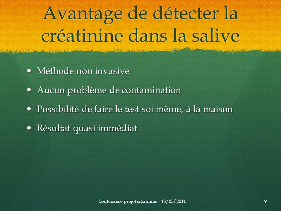 Avantage de détecter la créatinine dans la salive Méthode non invasive Méthode non invasive Aucun problème de contamination Aucun problème de contamin