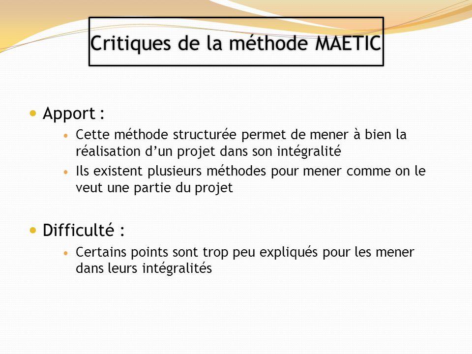 Apport : Cette méthode structurée permet de mener à bien la réalisation dun projet dans son intégralité Ils existent plusieurs méthodes pour mener com