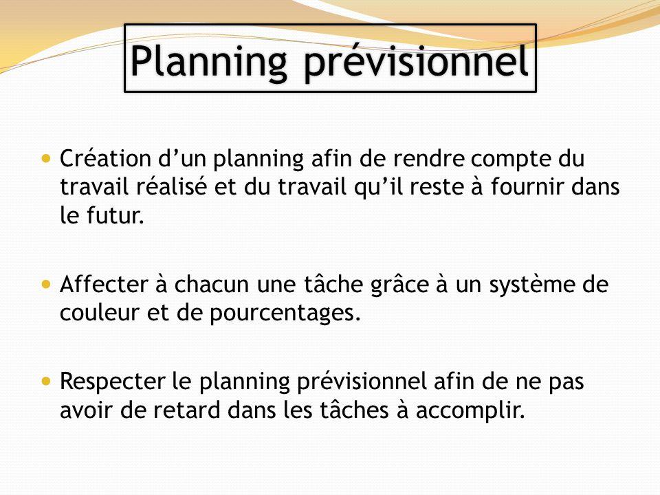 Création dun planning afin de rendre compte du travail réalisé et du travail quil reste à fournir dans le futur. Affecter à chacun une tâche grâce à u