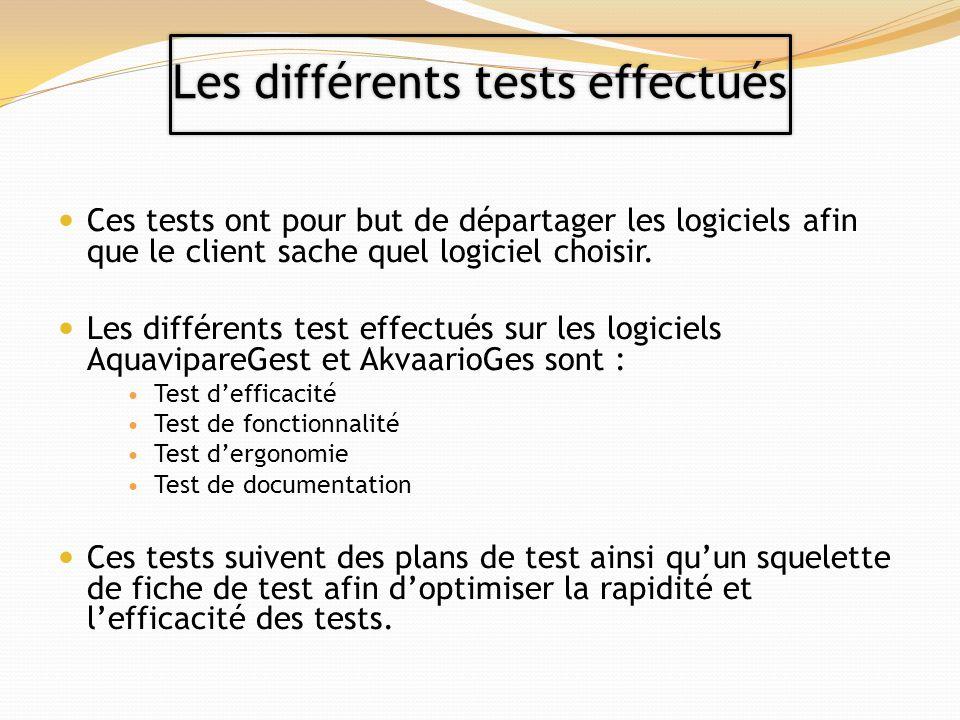 Ces tests ont pour but de départager les logiciels afin que le client sache quel logiciel choisir. Les différents test effectués sur les logiciels Aqu