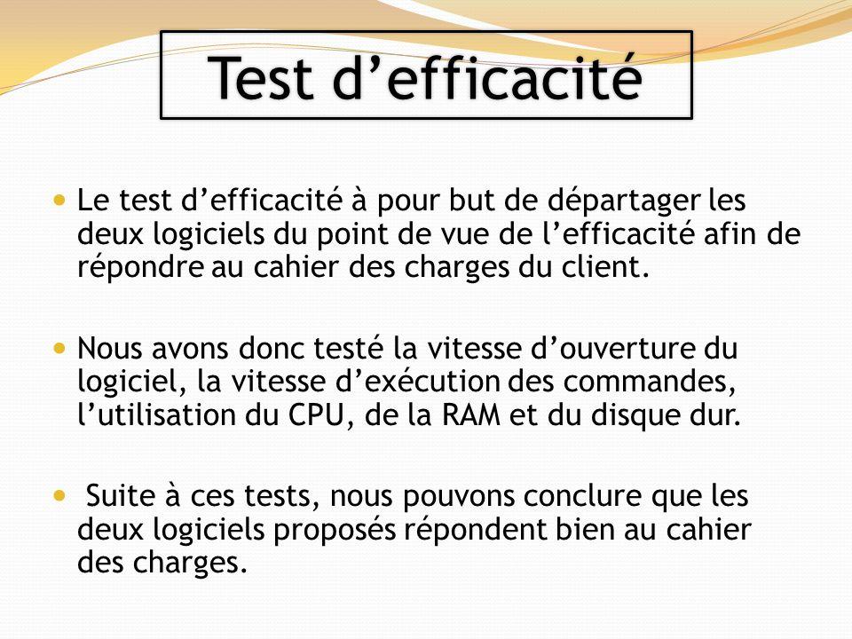 Le test defficacité à pour but de départager les deux logiciels du point de vue de lefficacité afin de répondre au cahier des charges du client.