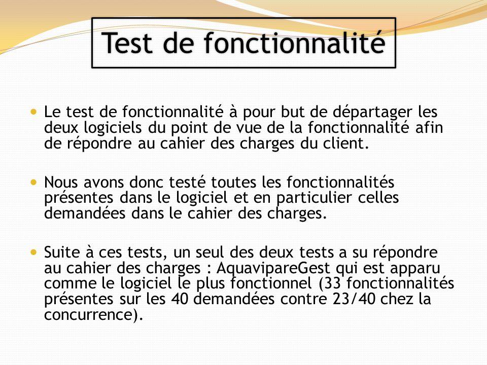Le test de fonctionnalité à pour but de départager les deux logiciels du point de vue de la fonctionnalité afin de répondre au cahier des charges du client.