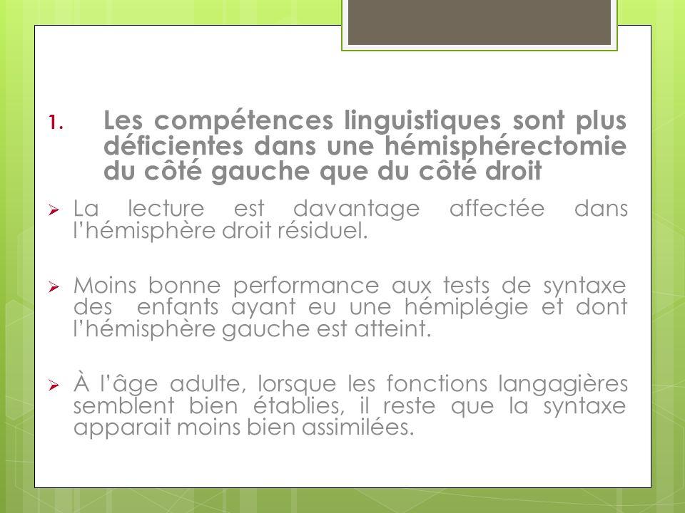 1. Les compétences linguistiques sont plus déficientes dans une hémisphérectomie du côté gauche que du côté droit La lecture est davantage affectée da