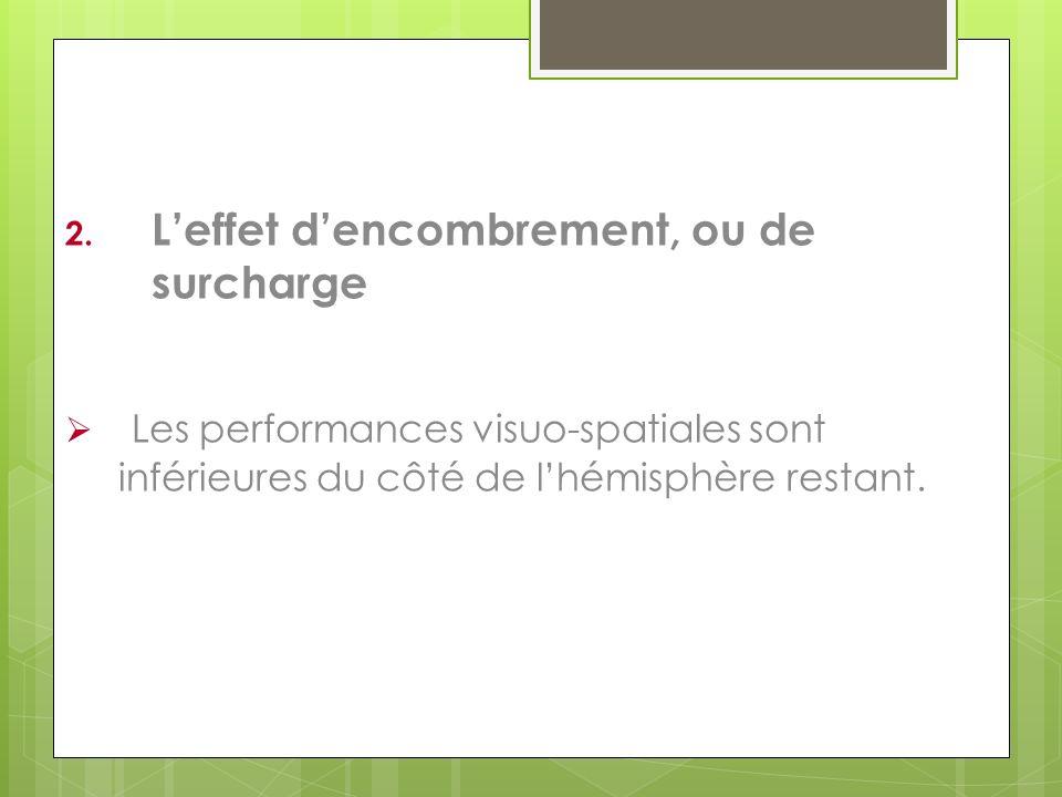 2. Leffet dencombrement, ou de surcharge Les performances visuo-spatiales sont inférieures du côté de lhémisphère restant.