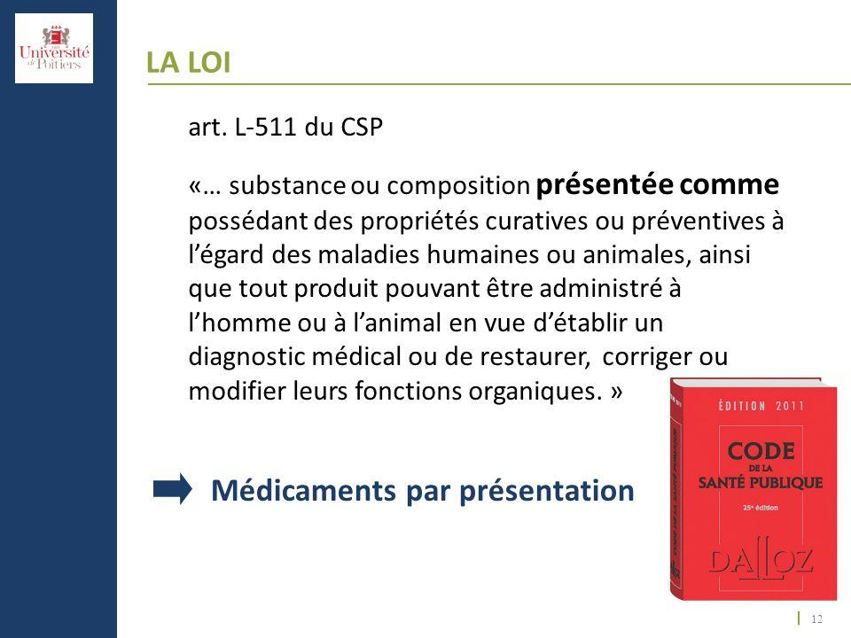 12 LA LOI art. L-511 du CSP «… substance ou composition présentée comme possédant des propriétés curatives ou préventives à légard des maladies humain