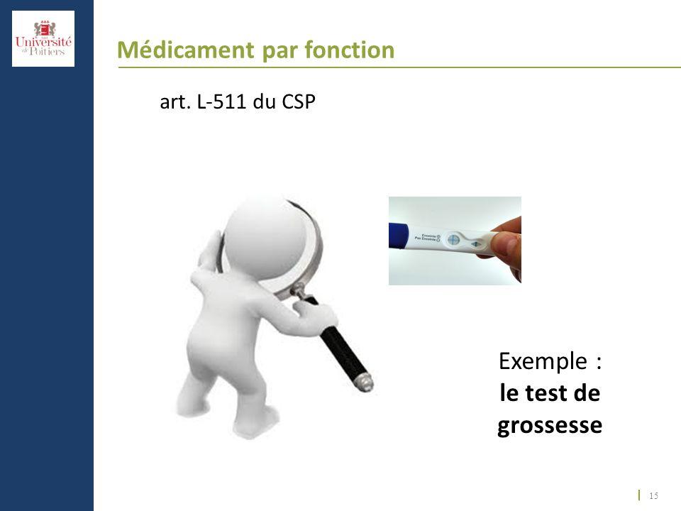 15 Médicament par fonction art. L-511 du CSP Exemple : le test de grossesse