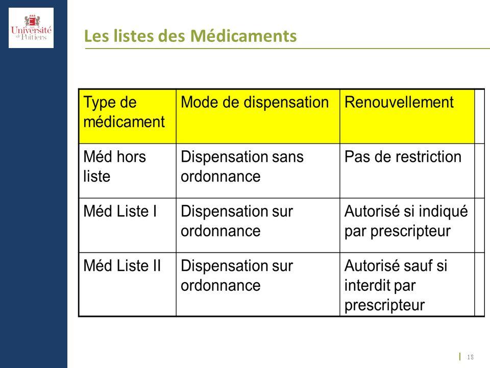 18 Les listes des Médicaments