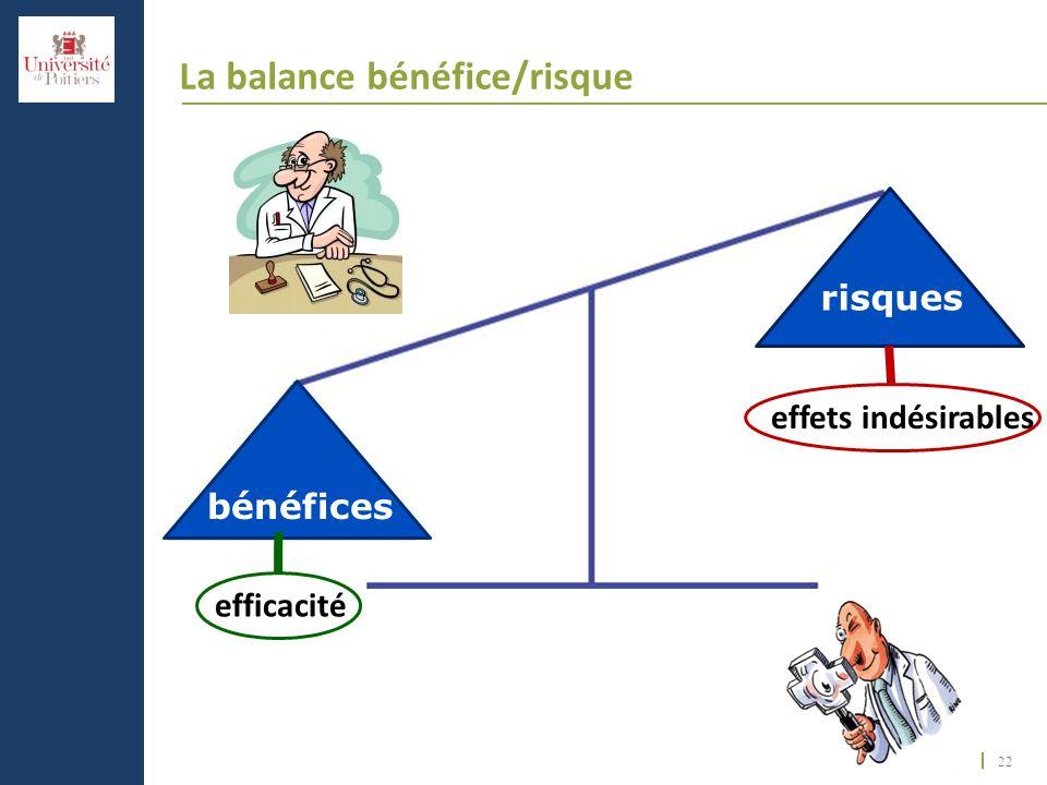 22 La balance bénéfice/risque bénéfices risques effets indésirables efficacité