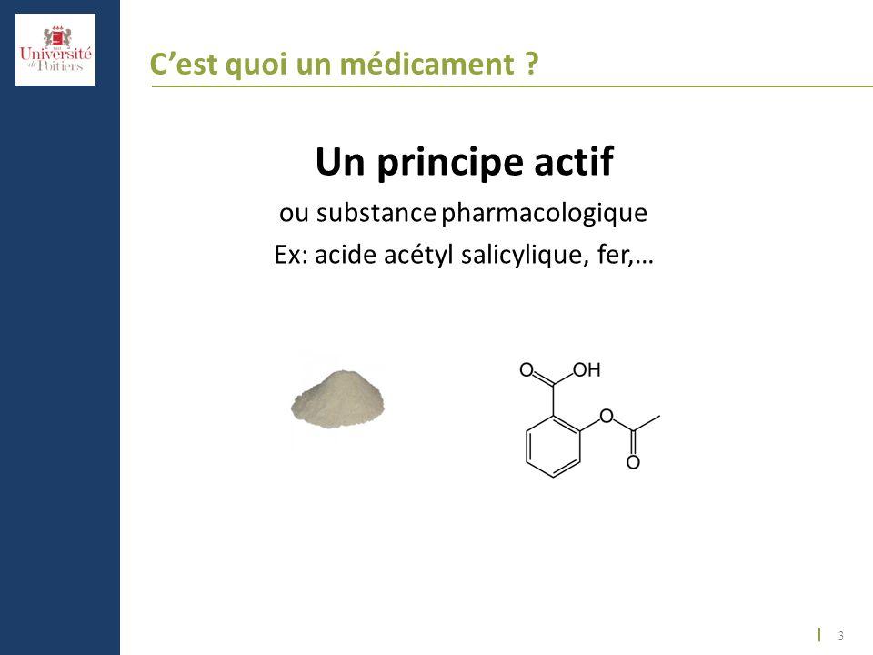 3 Un principe actif ou substance pharmacologique Ex: acide acétyl salicylique, fer,…