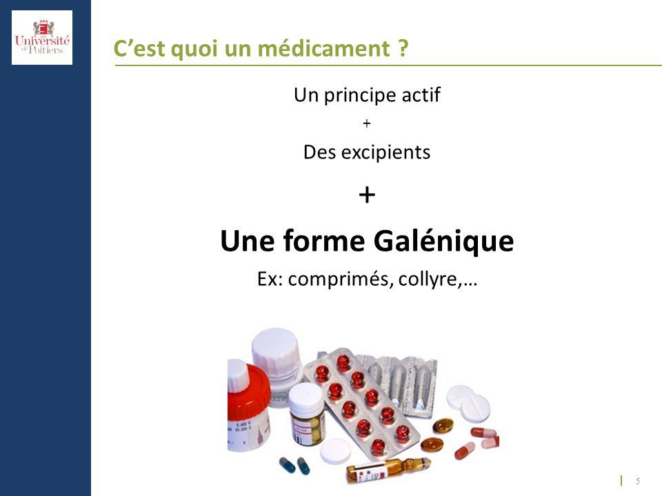 5 Cest quoi un médicament ? Un principe actif + Des excipients + Une forme Galénique Ex: comprimés, collyre,…
