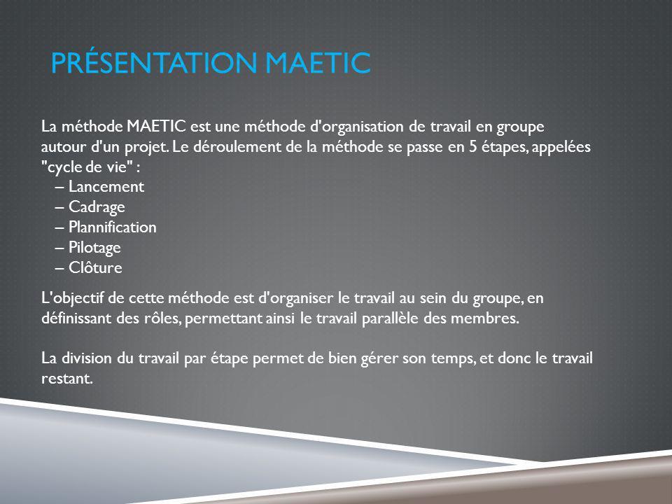 PRÉSENTATION MAETIC La méthode MAETIC est une méthode d organisation de travail en groupe autour d un projet.