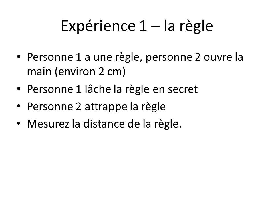 Expérience 1 – la règle Personne 1 a une règle, personne 2 ouvre la main (environ 2 cm) Personne 1 lâche la règle en secret Personne 2 attrappe la règle Mesurez la distance de la règle.
