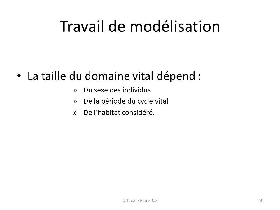 colloque Pau 200250 Travail de modélisation La taille du domaine vital dépend : » Du sexe des individus » De la période du cycle vital » De lhabitat c