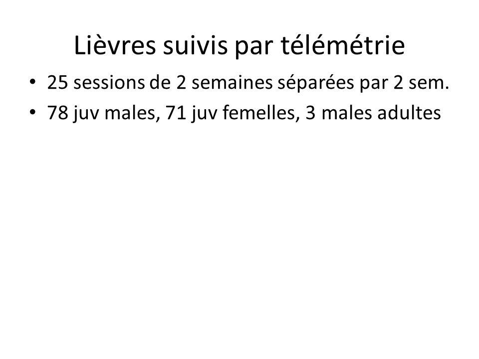 Lièvres suivis par télémétrie 25 sessions de 2 semaines séparées par 2 sem. 78 juv males, 71 juv femelles, 3 males adultes