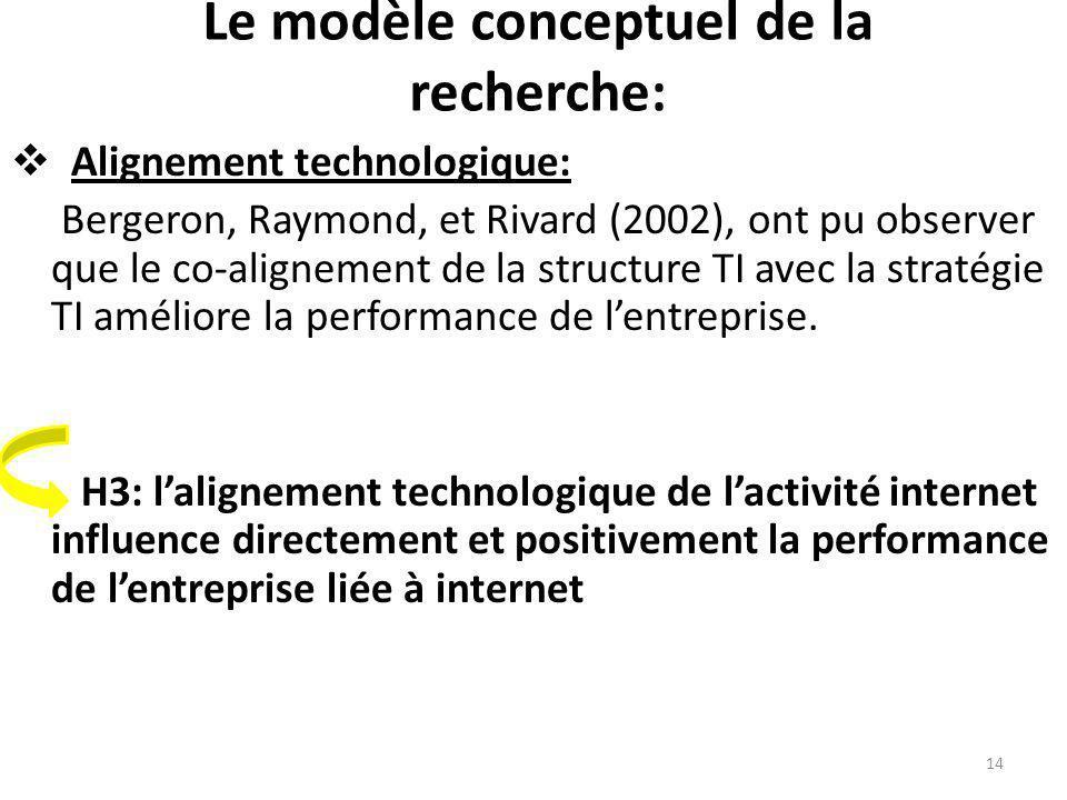 Le modèle conceptuel de la recherche: Alignement technologique: Bergeron, Raymond, et Rivard (2002), ont pu observer que le co-alignement de la struct