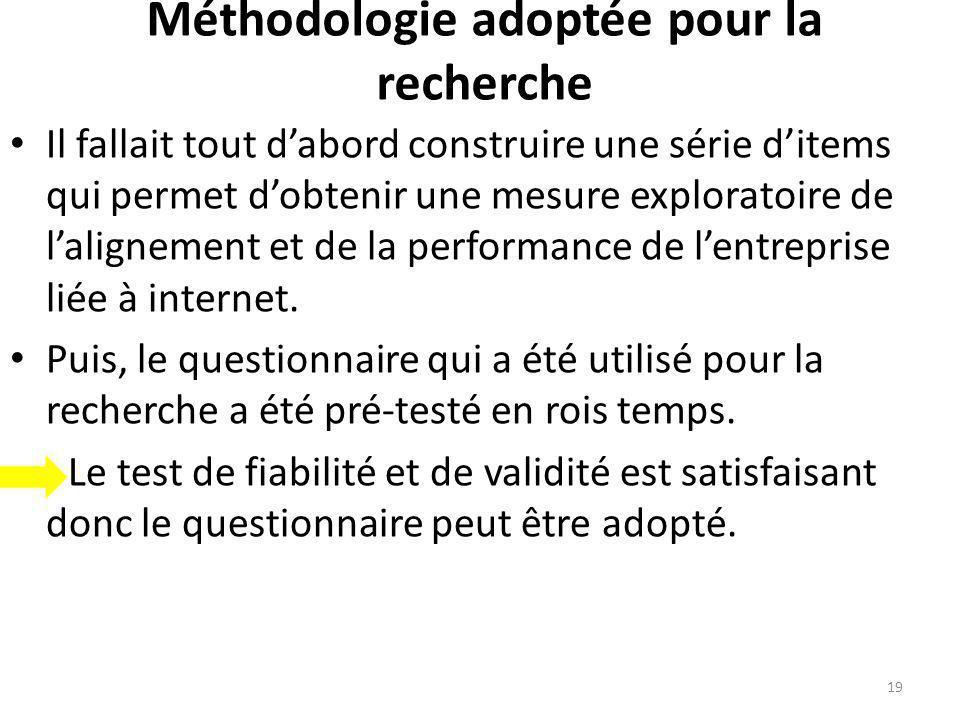 Méthodologie adoptée pour la recherche Il fallait tout dabord construire une série ditems qui permet dobtenir une mesure exploratoire de lalignement e