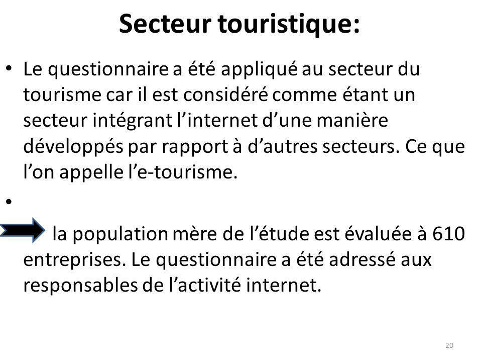 Secteur touristique: Le questionnaire a été appliqué au secteur du tourisme car il est considéré comme étant un secteur intégrant linternet dune maniè
