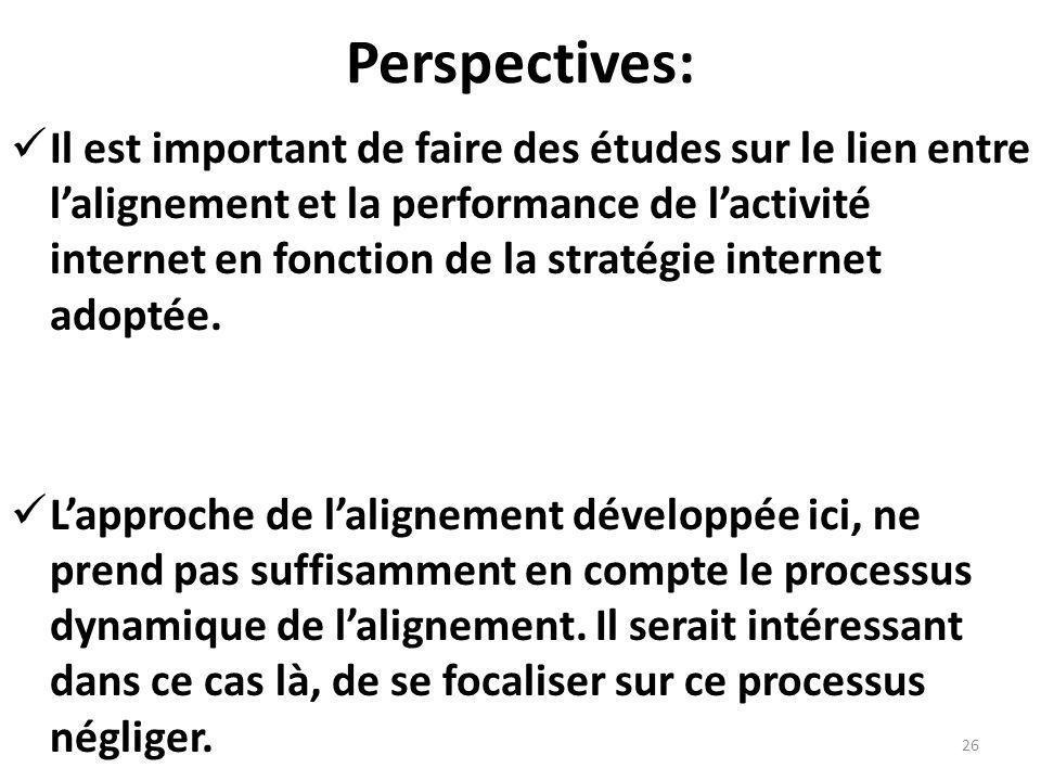 Perspectives: Il est important de faire des études sur le lien entre lalignement et la performance de lactivité internet en fonction de la stratégie i