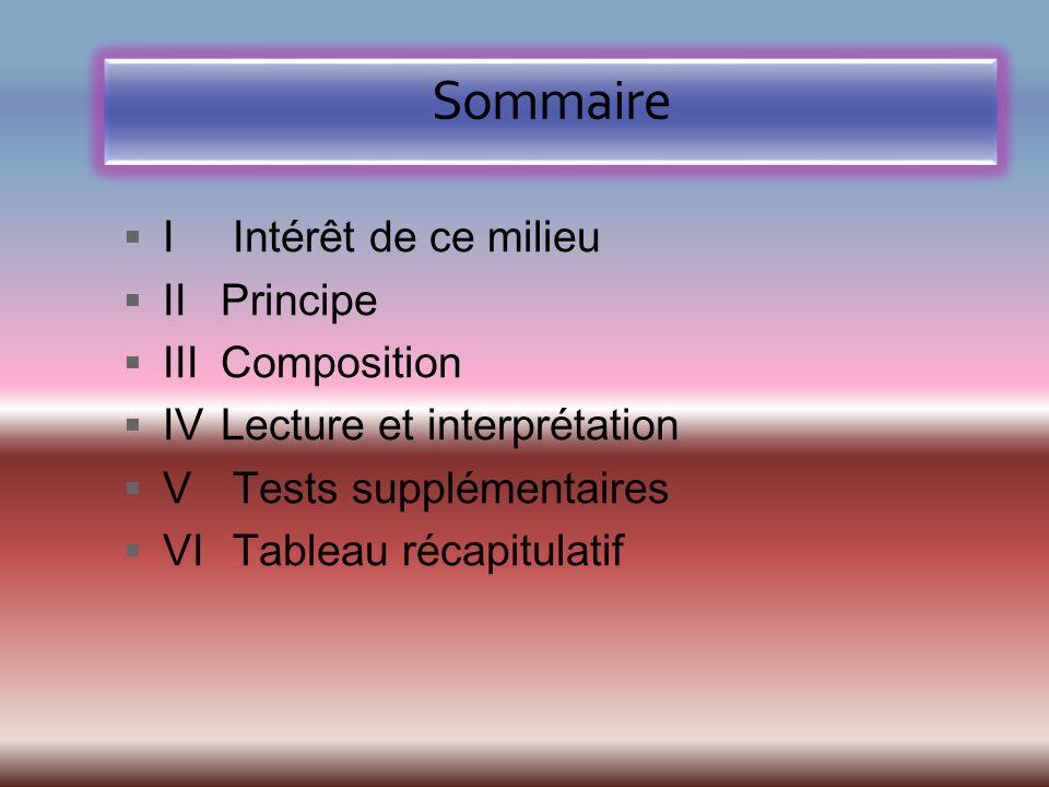 Sommaire I Intérêt de ce milieu IIPrincipe III Composition IVLecture et interprétation V Tests supplémentaires VI Tableau récapitulatif