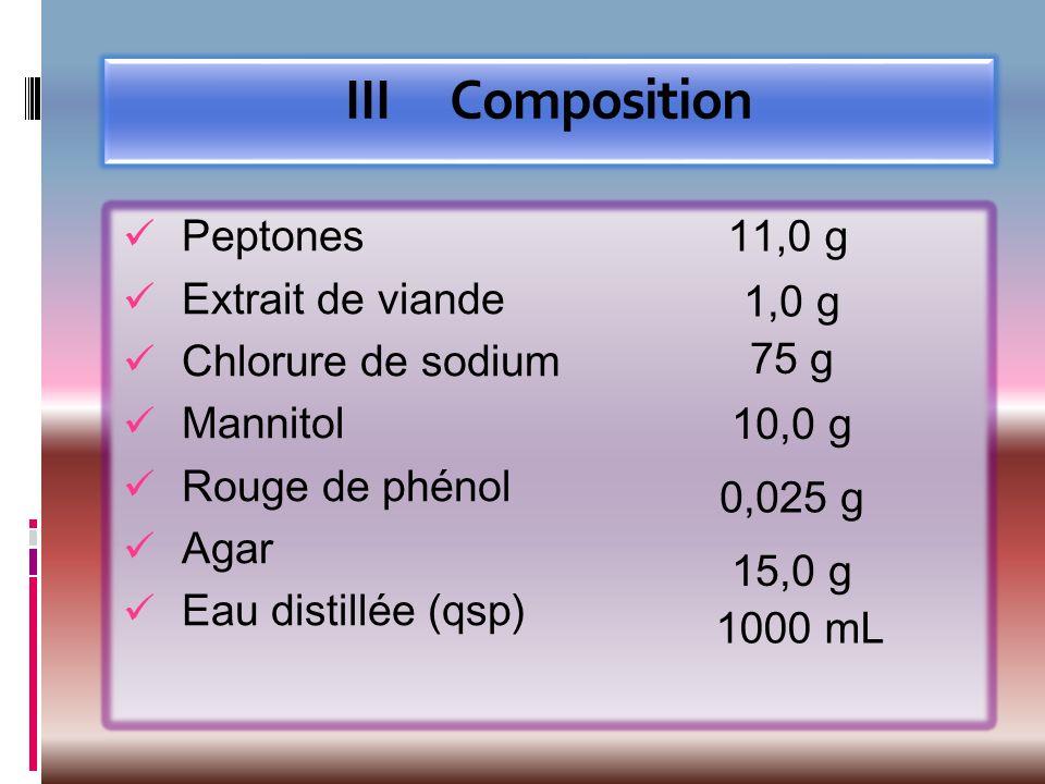 IIIComposition Peptones Extrait de viande Chlorure de sodium Mannitol Rouge de phénol Agar Eau distillée (qsp) 11,0 g 1,0 g 75 g 10,0 g 0,025 g 15,0 g