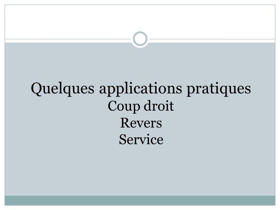 Quelques applications pratiques Coup droit Revers Service
