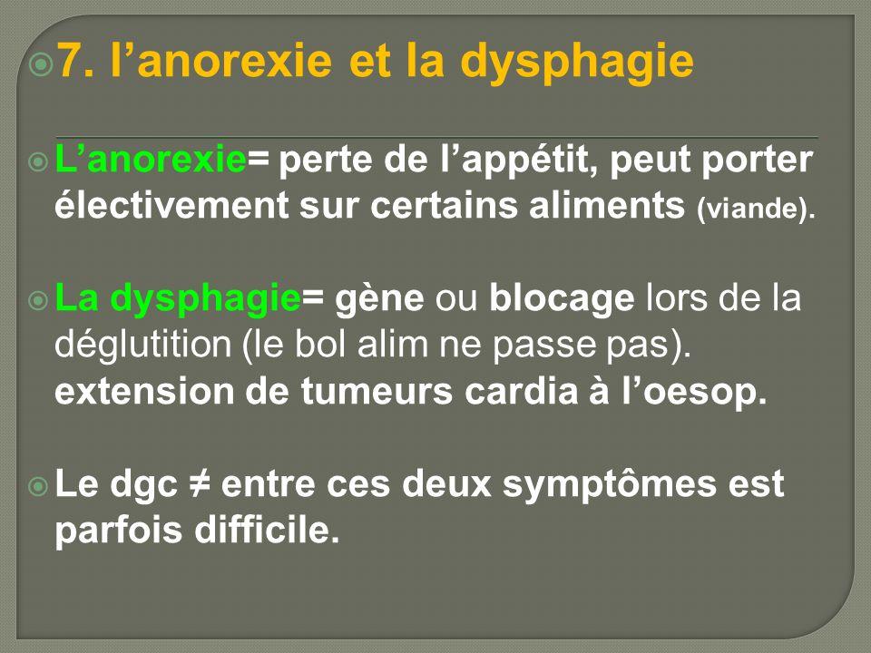 7. lanorexie et la dysphagie Lanorexie= perte de lappétit, peut porter électivement sur certains aliments (viande). La dysphagie= gène ou blocage lors