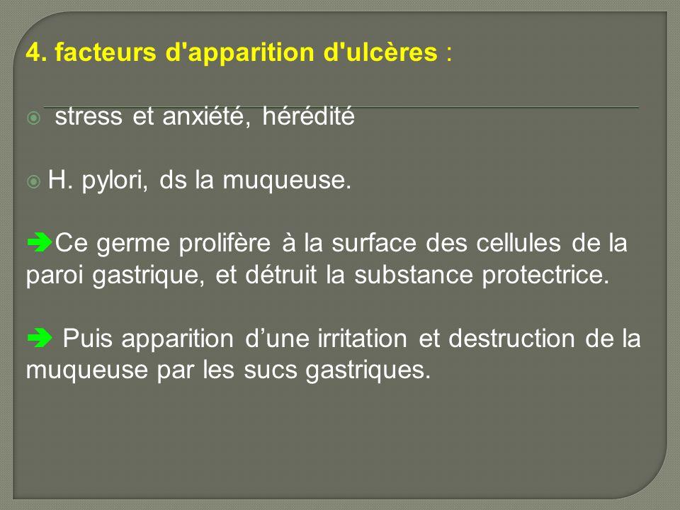 4. facteurs d'apparition d'ulcères : stress et anxiété, hérédité H. pylori, ds la muqueuse. Ce germe prolifère à la surface des cellules de la paroi g