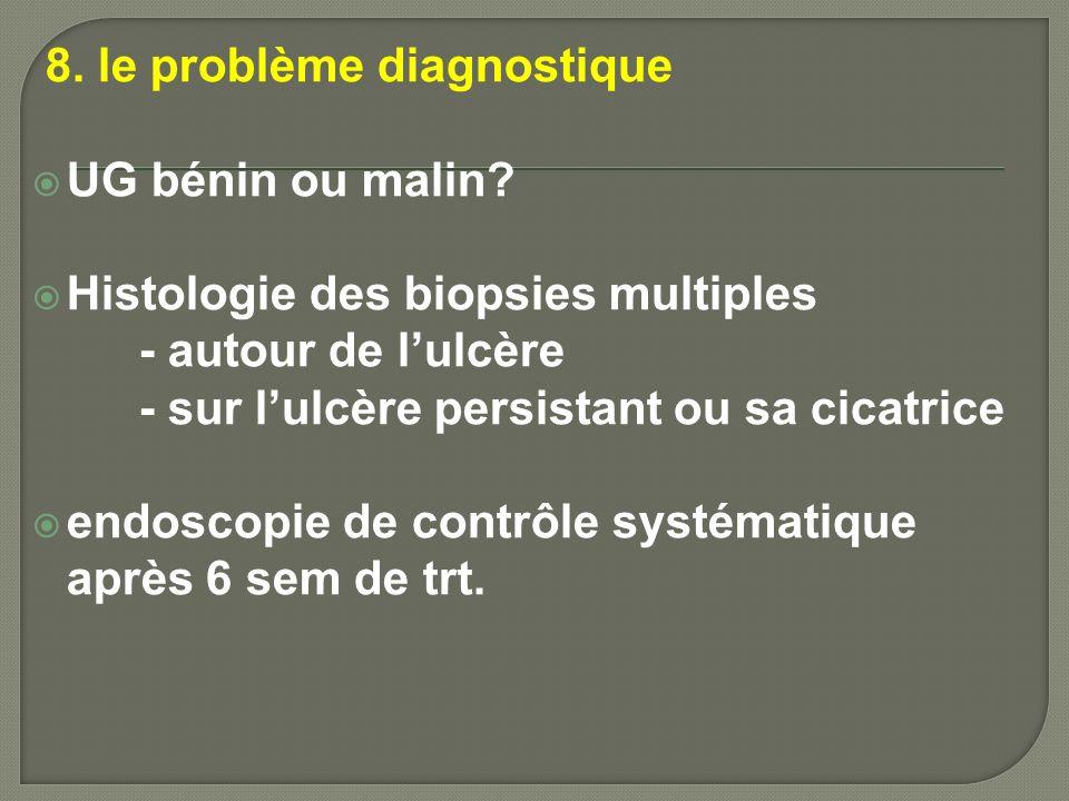 9.Complications des UG. Lhémorragie digestive (par ulcération vasculaire OU en nappe).