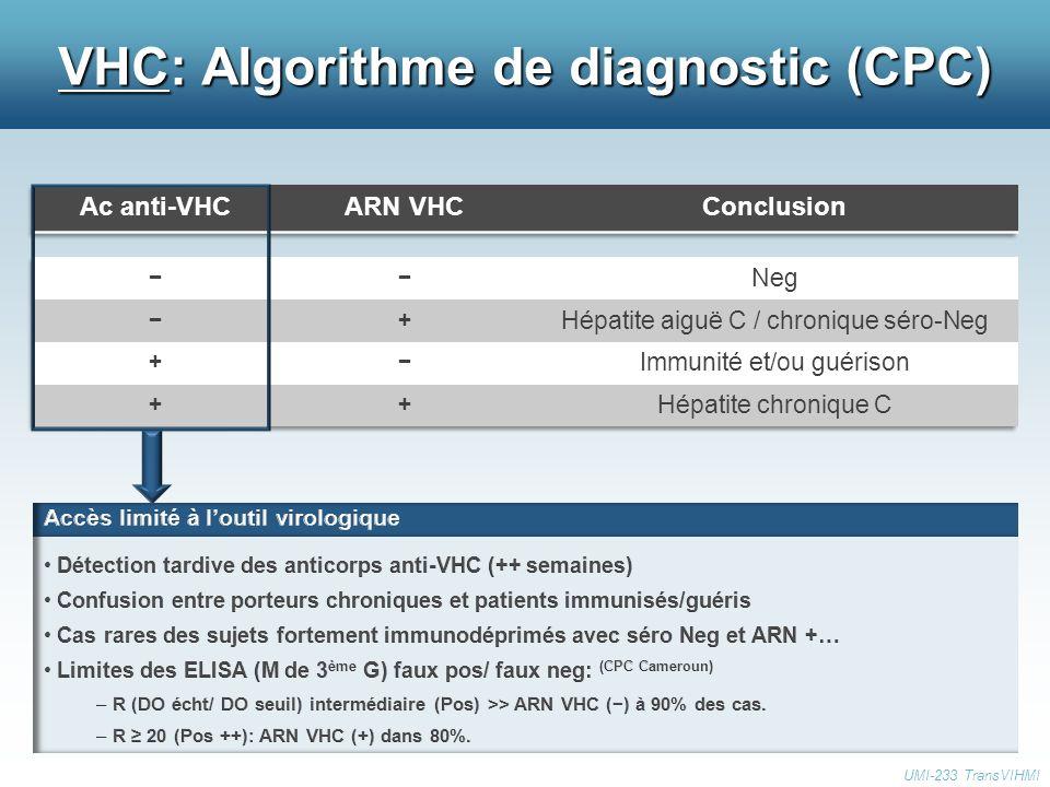 VHC: Algorithme de diagnostic (CPC) UMI-233 TransVIHMI