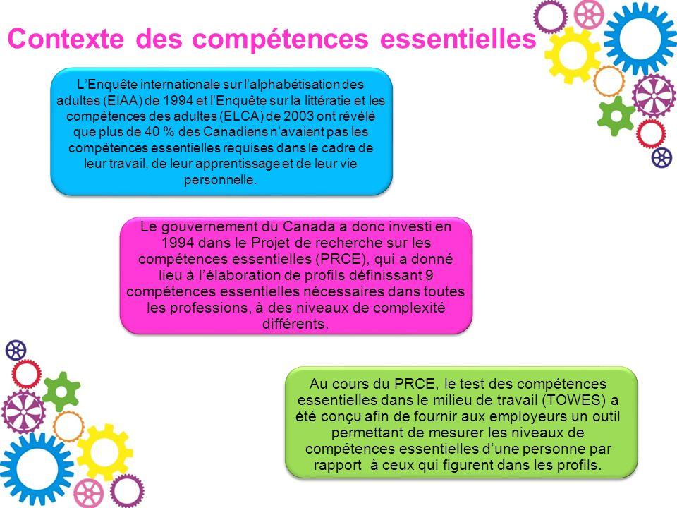 Contexte des compétences essentielles LEnquête internationale sur lalphabétisation des adultes (EIAA) de 1994 et lEnquête sur la littératie et les com