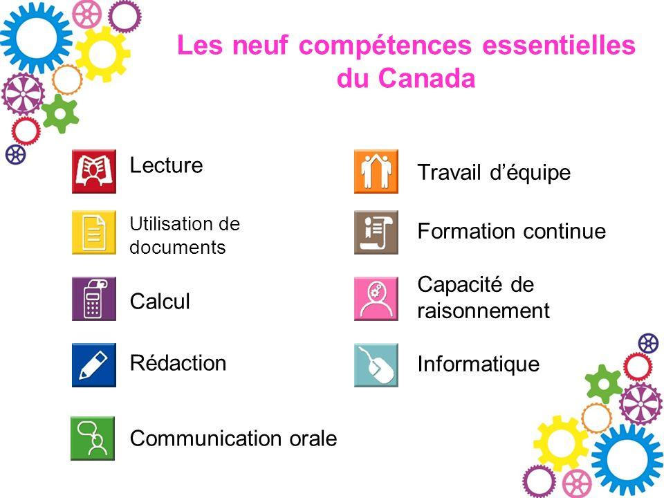 Les neuf compétences essentielles du Canada Lecture Utilisation de documents Calcul Rédaction Communication orale Travail déquipe Formation continue C