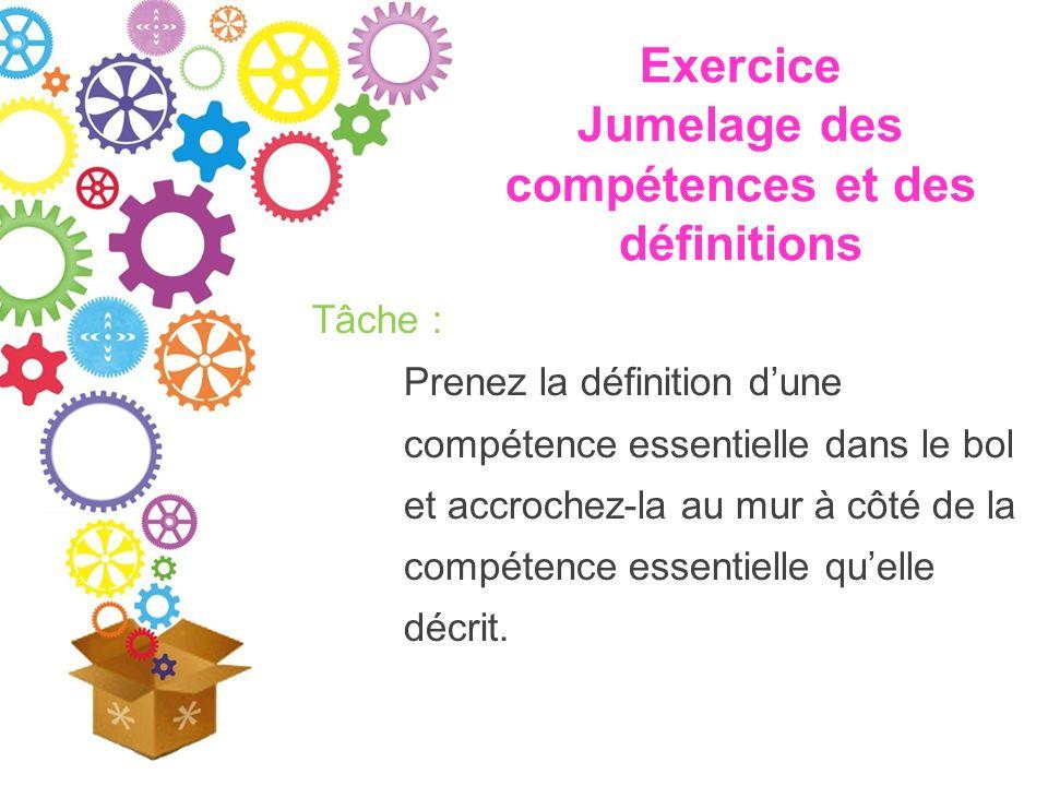 Exercice Jumelage des compétences et des définitions Tâche : Prenez la définition dune compétence essentielle dans le bol et accrochez la au mur à côt