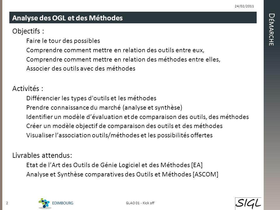 D ÉMARCHE Analyse des OGL et des Méthodes Objectifs : Faire le tour des possibles Comprendre comment mettre en relation des outils entre eux, Comprend