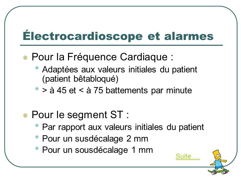 Électrocardioscope et alarmes Pour la Fréquence Cardiaque : Adaptées aux valeurs initiales du patient (patient bêtabloqué) > à 45 et < à 75 battements