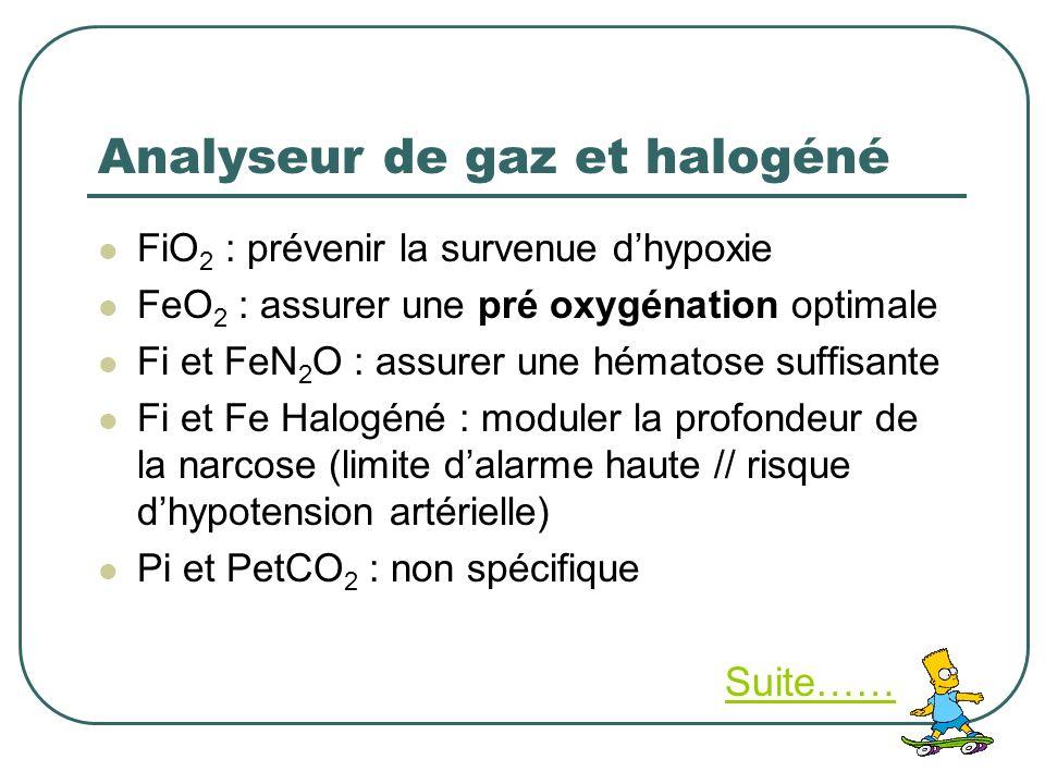 Analyseur de gaz et halogéné FiO 2 : prévenir la survenue dhypoxie FeO 2 : assurer une pré oxygénation optimale Fi et FeN 2 O : assurer une hématose s
