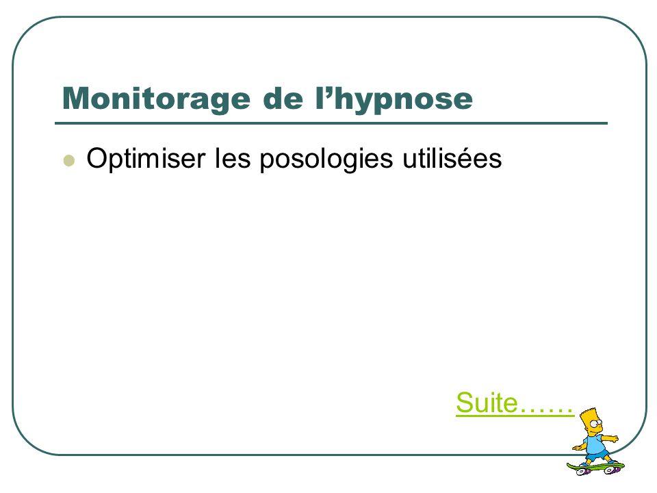 Monitorage de lhypnose Optimiser les posologies utilisées Suite……