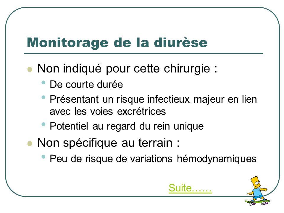 Monitorage de la diurèse Non indiqué pour cette chirurgie : De courte durée Présentant un risque infectieux majeur en lien avec les voies excrétrices