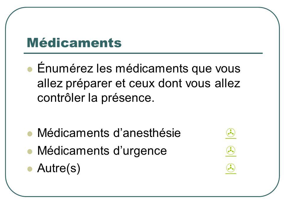 Médicaments Énumérez les médicaments que vous allez préparer et ceux dont vous allez contrôler la présence. Médicaments danesthésie Médicaments durgen