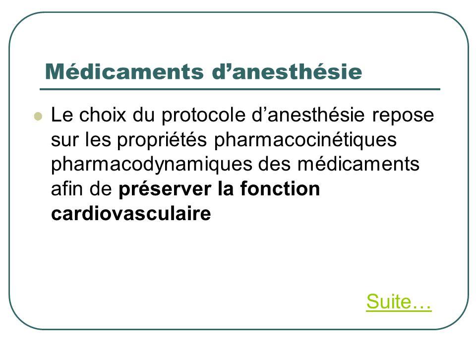 Médicaments danesthésie Le choix du protocole danesthésie repose sur les propriétés pharmacocinétiques pharmacodynamiques des médicaments afin de prés