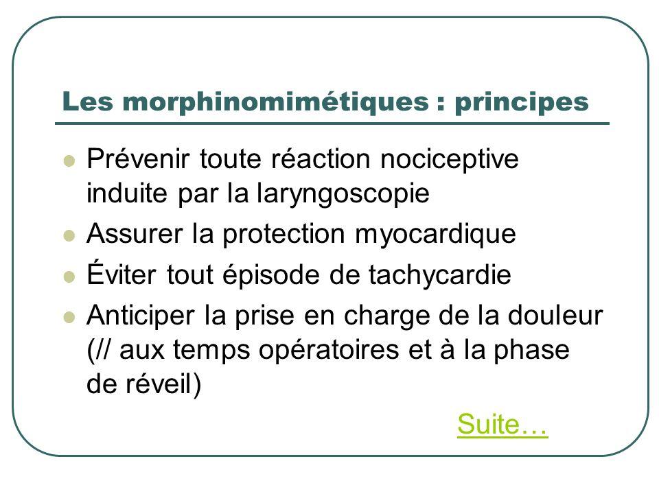 Les morphinomimétiques : principes Prévenir toute réaction nociceptive induite par la laryngoscopie Assurer la protection myocardique Éviter tout épis