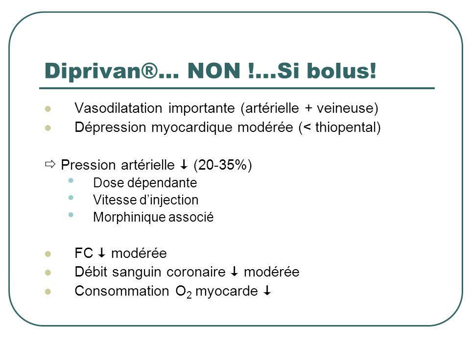 Diprivan®… NON !...Si bolus! Vasodilatation importante (artérielle + veineuse) Dépression myocardique modérée (< thiopental) Pression artérielle (20-3