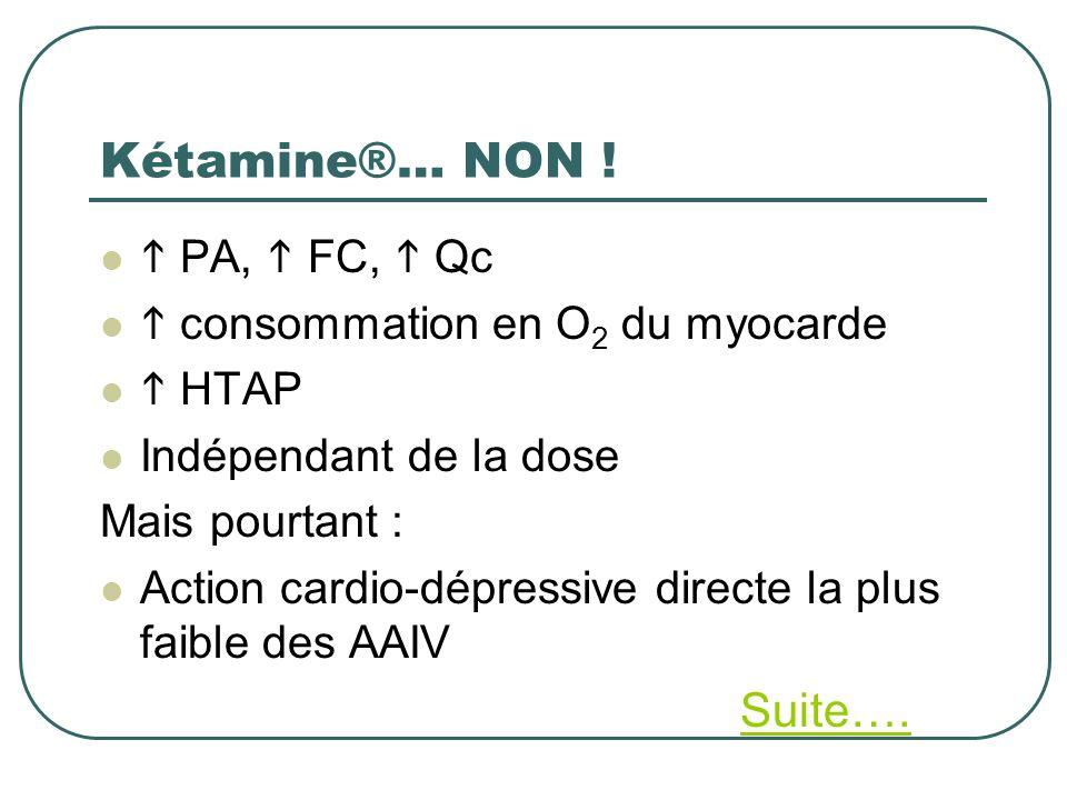 Kétamine®… NON ! PA, FC, Qc consommation en O 2 du myocarde HTAP Indépendant de la dose Mais pourtant : Action cardio-dépressive directe la plus faibl