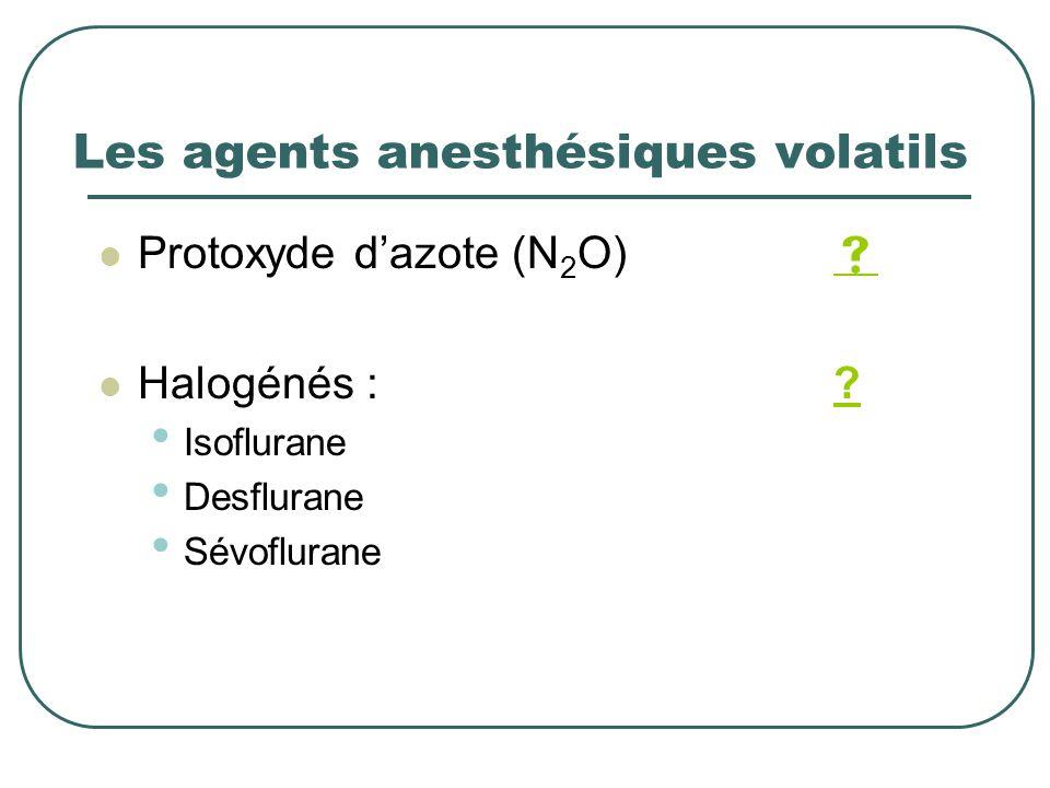 Les agents anesthésiques volatils Protoxyde dazote (N 2 O) Halogénés :?? Isoflurane Desflurane Sévoflurane