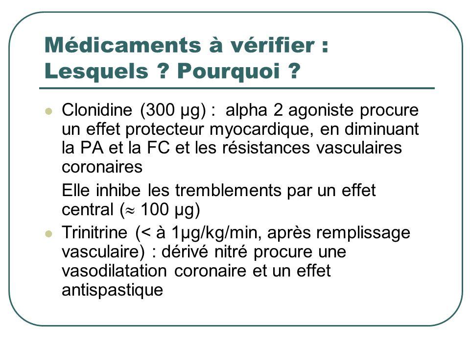 Médicaments à vérifier : Lesquels ? Pourquoi ? Clonidine (300 µg) : alpha 2 agoniste procure un effet protecteur myocardique, en diminuant la PA et la